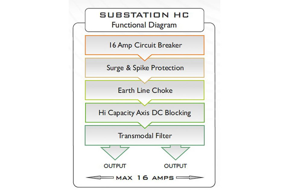ISOL-8 SubStation HC Black